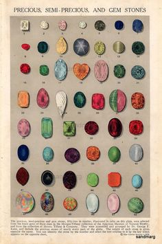 1921 chart of precious and semi-precious gemstones in the Morgan-Tiffany Collection of the American Museum of Natural History, and the collection of Tiffany & Co., selected by George F. Kunz.
