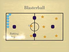 this one seems like a fun one, i like it better than baseball as you get more interaction from outfield Baseball Activities, Pe Activities, Activity Games, Baseball Games, Movement Activities, Physical Education Activities, Elementary Physical Education, Health And Physical Education, Class Games
