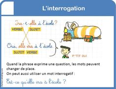 L'interrogation Anna French, French Grammar, French Classroom, French Immersion, Phrases, Teaching French, Learn French, School Ideas, Robin