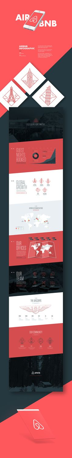 AirBNB Infographic done as personal work.
