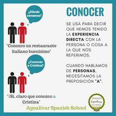 El verbo conocer en español. ¿Cuándo usamos el verbo conocer en español? #A1 #A2 #spanish #spanishcourse Thing 1, Spanish, Spanish Vocabulary, Getting To Know