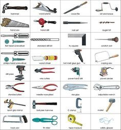 Woodworking Tools Tools and Equipment Vocabulary: 150 Items Illustrated - ESL Buzz - English vocabulary with pictures for common tools and equipment . Woodshop Tools, Used Woodworking Tools, Carpentry Tools, Garage Tools, Diy Tools, Woodworking Plans, Homemade Tools, Woodworking Crafts, Intarsia Woodworking