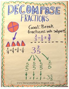 Decompose Fractions~Helpful teaching tips are included - exactly what we are talking about in school Teaching Fractions, Math Fractions, Teaching Math, Teaching Tips, Math Charts, Math Anchor Charts, Math Strategies, Math Resources, Math Teacher