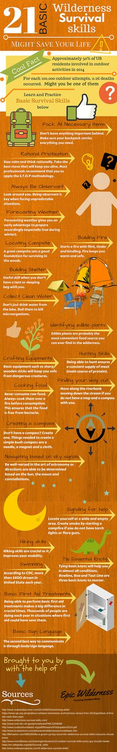 basic wilderness survival skills pdf