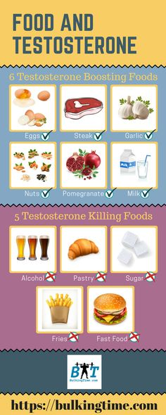 Discover what are the best foods to increase testosterone, as well as those that kill T Levels