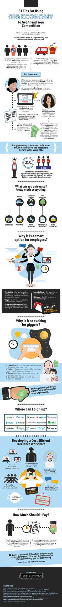 31 Tips For Using Gig Economy To Get Ahead Your Competition Temporary Jobs, Life Advice, Survival Guide, Economics, Real Life, Competition, Prepping, Infographic, Finance