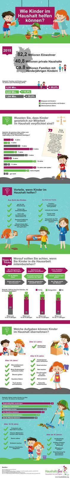 mtliplan zum ausdrucken f r kinder von 2 bis 7 jahre mit ideen welche arbeiten die kinder in. Black Bedroom Furniture Sets. Home Design Ideas