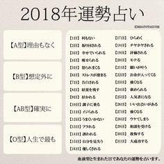 もう信じられない!2018年運勢占い 女性のホンネ川柳 オフィシャルブログ「キミのままでいい」Powered by Ameba