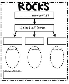 Fun For First: Free Rock Concept Map