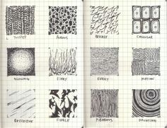 Texture Drawings