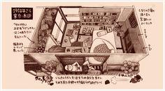 部屋イラスト(1960年ごろ 東京・本郷)