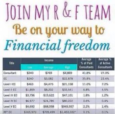 If you could dive into this incredible opportunity as a trial consultant AND I could show you how to work this business totally risk-free for 60 days, would you do it? What if I told you that within that 60 days you can get a FULL reimbursement on your initial investment, would you do it? Don't miss this! Jump on this amazing opportunity guys!!!! I'm looking for ------> 2 people to launch their business with the Proactiv Doctors, today!!! What I didn't mention? You can get your $ back twice!
