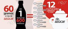 Sabías que hay 12 cucharadas de azúcar en un refresco?