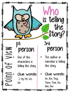 First and third person point of view anchor chart                                                                                                                                                                                 More