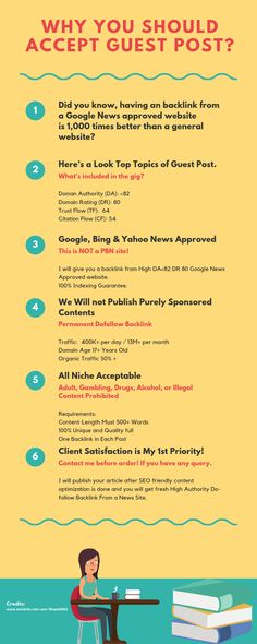 Guest Post on DA 82 High Traffic Google News Site With Permanent Backlink for $50 - SEOClerks Trust, Best Seo Services, Website Ranking, News Sites, Google News, Did You Know, Thing 1, Author, Bandeau Outfit