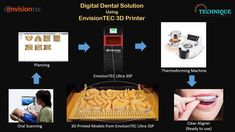 Engineering Technique is glad introducing a Digital #Dental Solution using #EnvisionTEC 3D printers in #India. EnvisionTEC is a leading German brand providing #3Dprinting solutions to its worldwide clientele since last 15 years.  Whether you are an orthodontist who is new to 3D printing or a lab who may have experience with the technology, our easy-to-use DLP technology delivers superior accuracy, surface finish and speed.