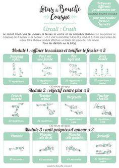Le circuit Crush : il vise les cuisses, le fessier, le ventre et les poignées d'amour, bref ce que 90% des femmes veulent affiner et/ou tonifier.