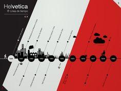 Helvetica Timeline & History E-Book by Martin Liveratore