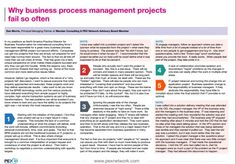 Why BPM projects fail so often #