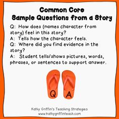 Teaching students to ask and answer questions  can be hard, especially for young children. Ask any kindergarten teacher, and they will t...