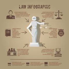 Law infographic symbols icon poster - Web Technology