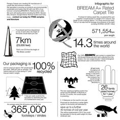 #Infographic created for Paragon Carpet Tiles, this will be used within various #branding. #UK's #Leading #Carpet #Tiles #Manufacturer & #Supplier. Part of the National Floorcoverings Group Ltd. Paragon Carpetsmanufacture and sell industry leading #modern and #designled#commercial #carpet #tilesproducedin the environmentally lowest carbon producing tile factory in #Europe. Their commercial carpet tile ranges offer #specifiers, #architects and #interior #designers an almost infinite…