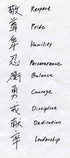 traditionelles Shotokan Karate: Foto – Tatoo for Noel Future Tattoos, Tattoos For Guys, Body Art Tattoos, Small Tattoos, Tatoos, Karate Shotokan, Karate Karate, Kyokushin Karate, Tattoo Damen