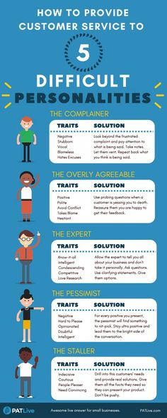 Our infographic will teach you about the five most difficult customer personalities and how to maneuver sticky situations ease.