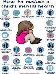 Kinder- und jugendlich psychische Gesundheit Caregiver Poster Child and Teen Mental Health Caregiver Poster Gentle Parenting, Kids And Parenting, Parenting Hacks, Health Benefits, Health Tips, Health Care, Teen Mental Health, Adolescents, Coping Skills