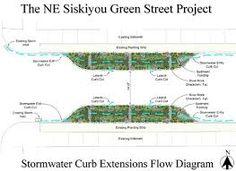stormwater design street에 대한 이미지 검색결과