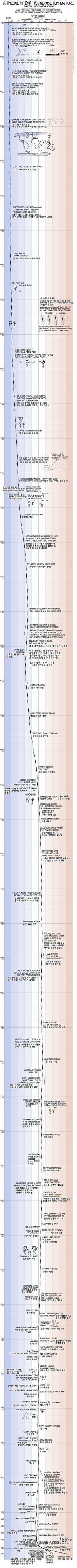 지구의 기후변화.jpg