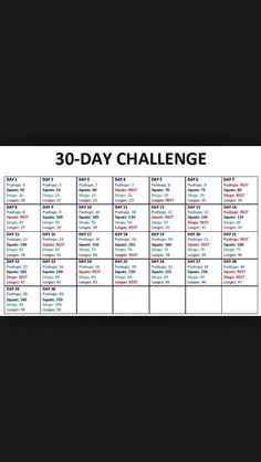 Easy Ways To Loose Weight In 30 Days