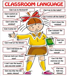 The language spoken in the lessons is English. Here are some phrases you should know, understand, or be able to use. # learn english words classroom Classroom Language For Teachers and Students of English - ESLBuzz Learning English Learning English For Kids, Teaching English Grammar, English Worksheets For Kids, English Lessons For Kids, Kids English, English Writing Skills, English Vocabulary Words, Learn English Words, English Phrases