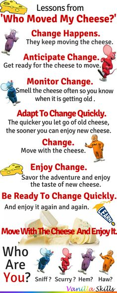"""The importance of Change, and adapting to change in your life. Insight from the book, """"Who Moved My Cheese""""."""
