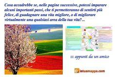 Appunti utili e Mappa Mentale Success, Blog, Culture, Gift, Blogging