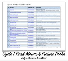 Cycle 1 reading plan all weeks