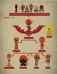 Moon deities (Glorantha Sourcebook)