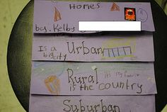 Keeping Up With Class: Urban, Rural, Suburban Flipbooks. Social Studies Communities, Communities Unit, Social Studies Activities, Teaching Social Studies, Teaching Science, Teaching Ideas, Reading Activities, Teaching Tools, Kindergarten Language Arts