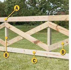 Build a Post-and-Rail Fence