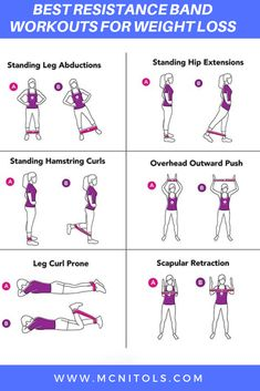 These Best Resistance Band Workouts will help you lose Weight Fast. - These Best Resistance Band Workouts will help you lose Weight Fast. Do these at the comfort of your - Best Resistance Bands, Resistance Workout, Resistance Band Exercises, Mini Band Exercises, Stretch Band Exercises, Swiss Ball Exercises, Resistance Band Training, Workout Hiit, Fitness Workouts