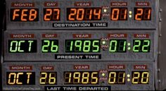 Today is the Day Marty McFly Went to the Future: Photo