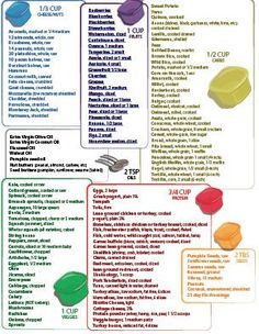 I created this great reference sheet, because I constantly needed to be reminded what items go in each container. This sheet is great for putting quick diet 21 days Get Healthy, Healthy Life, Healthy Living, Healthy Recipes, Eating Healthy, Diet Recipes, 21 Day Fix Meal Plan, Diet Meal Plans, Meal Prep