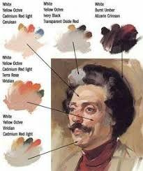 tone and color painting에 대한 이미지 검색결과