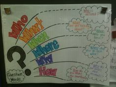 5 w's anchor chart - Google Search