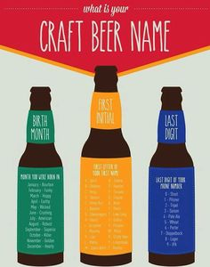 What's your craft beer name?
