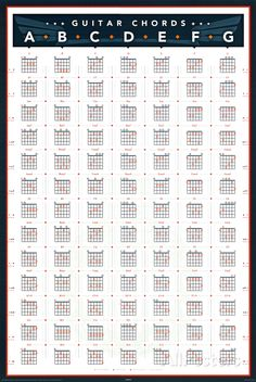 Guitar Chords Poster at AllPosters.com