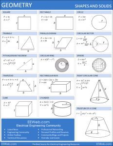 FREE Geometry Reference Sheet