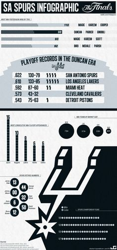 San-Antonio-Spurs-Infographic