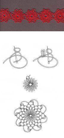Quelques tuto pour dentelle a l'aiguille http://oyaito.ocnk.net/index.php/product-list/7?page=1 pour faire le fleurs il...