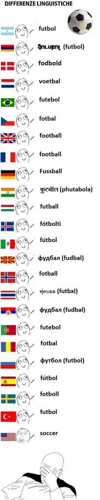 Difference Languages